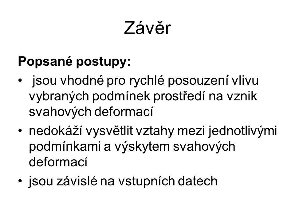 Závěr Popsané postupy: