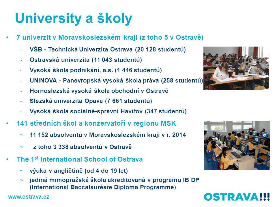 University a školy 7 univerzit v Moravskoslezském kraji (z toho 5 v Ostravě) VŠB - Technická Univerzita Ostrava (20 128 studentů)