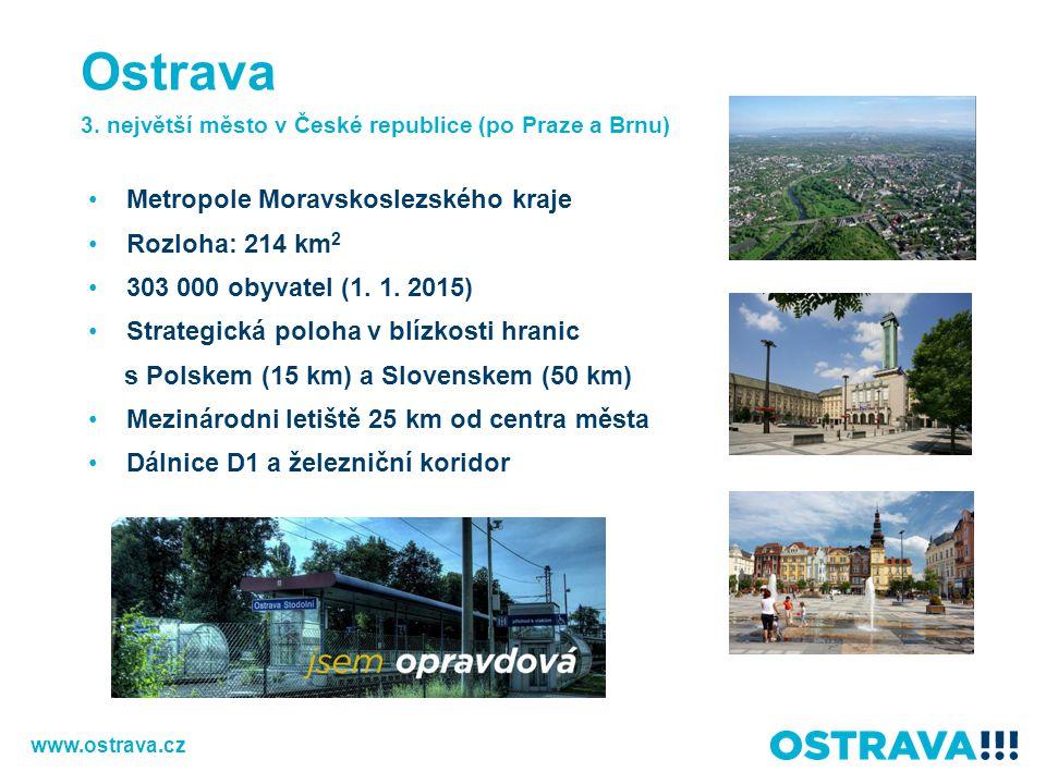 Ostrava Metropole Moravskoslezského kraje Rozloha: 214 km2