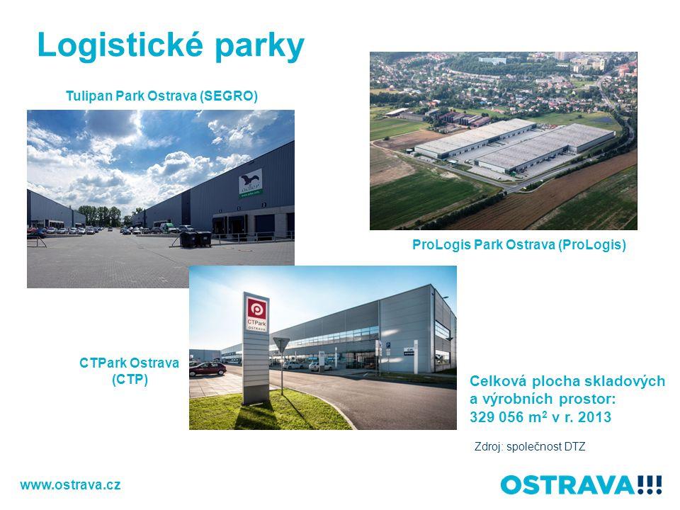 Tulipan Park Ostrava (SEGRO)