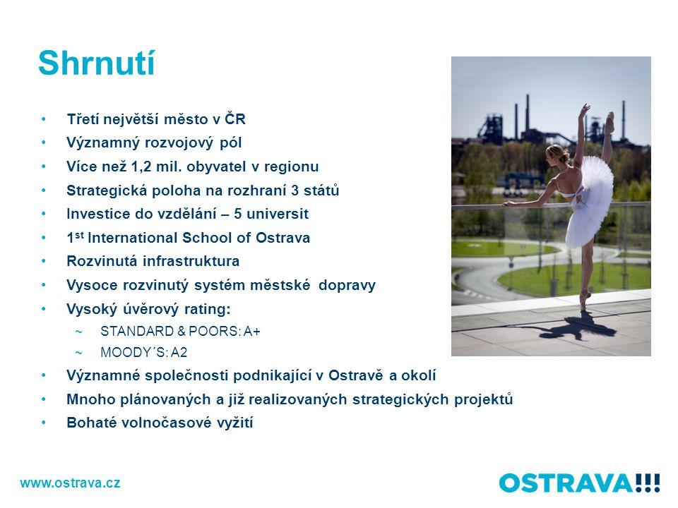 Shrnutí Třetí největší město v ČR Významný rozvojový pól