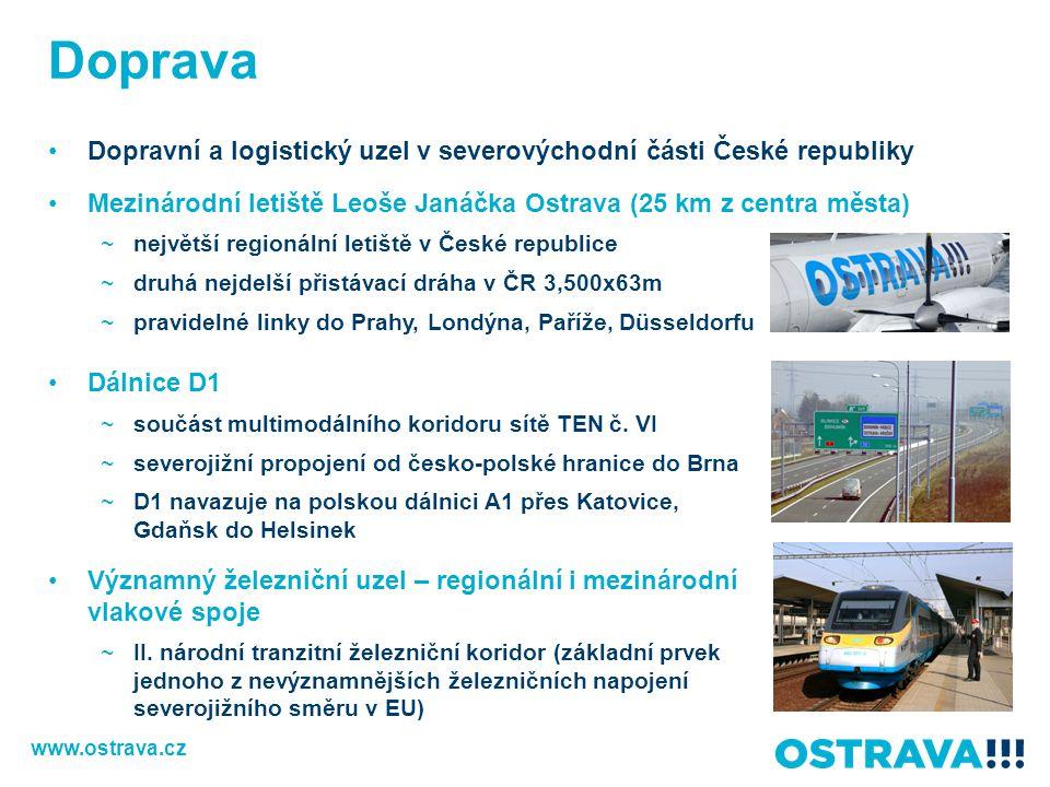 Doprava Dopravní a logistický uzel v severovýchodní části České republiky. Mezinárodní letiště Leoše Janáčka Ostrava (25 km z centra města)