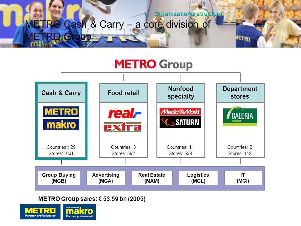 METRO Cash & Carry – a core division of METRO Group