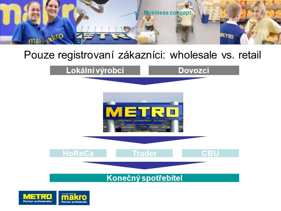 Pouze registrovaní zákazníci: wholesale vs. retail