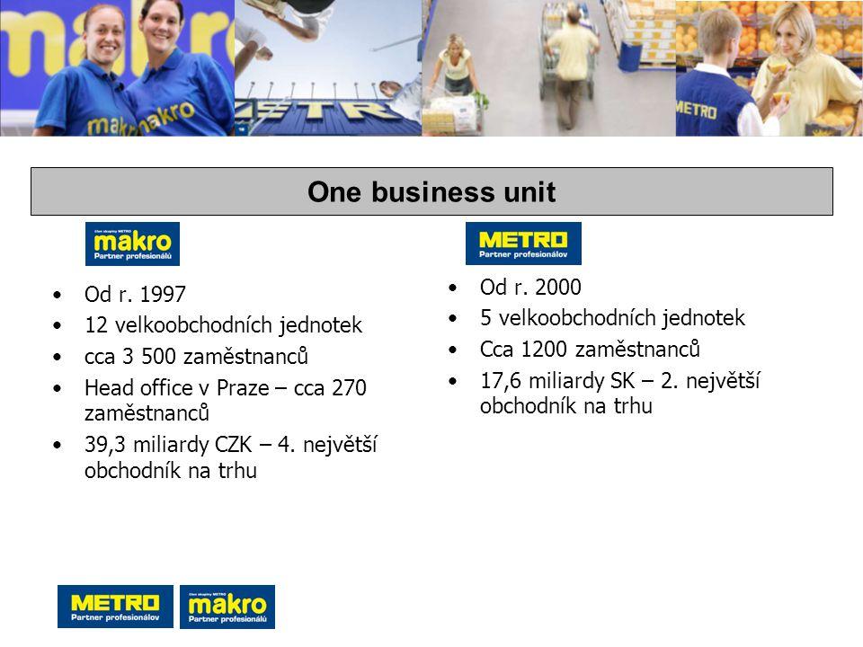 One business unit Od r. 2000 Od r. 1997 5 velkoobchodních jednotek