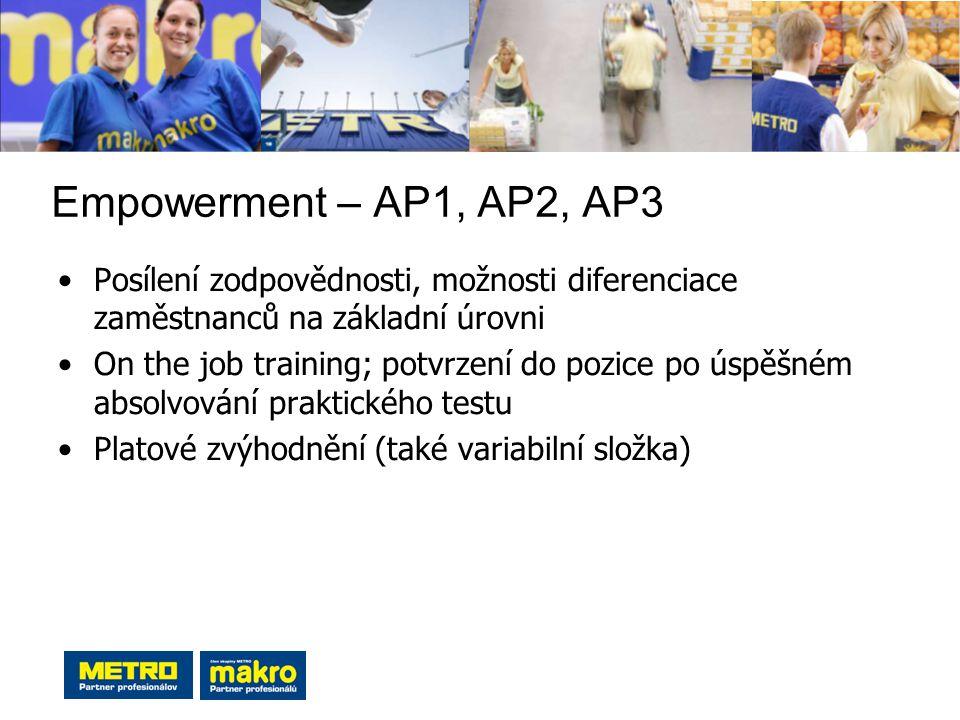 Empowerment – AP1, AP2, AP3 Posílení zodpovědnosti, možnosti diferenciace zaměstnanců na základní úrovni.