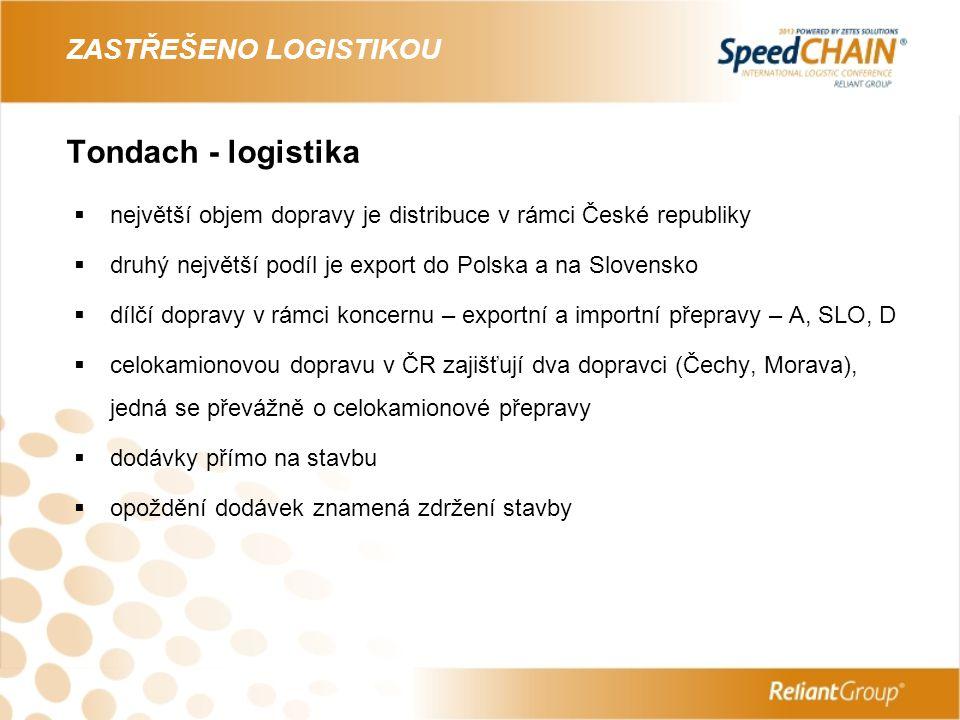 Tondach - logistika ZASTŘEŠENO LOGISTIKOU
