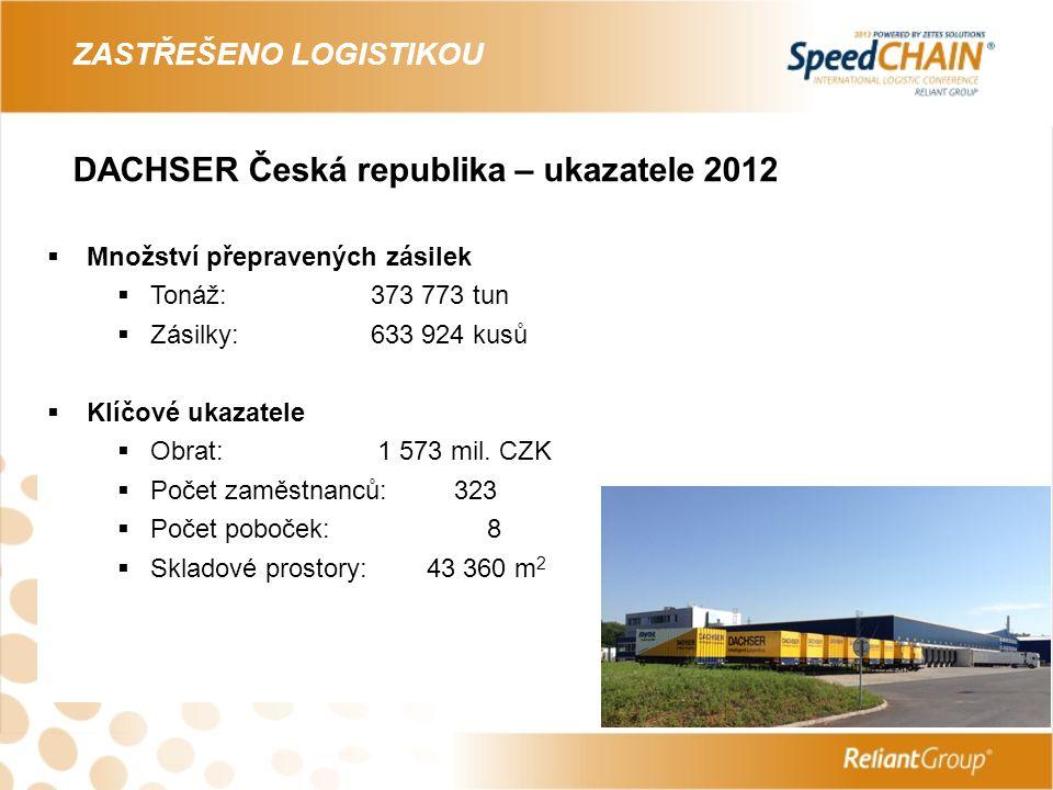 DACHSER Česká republika – ukazatele 2012