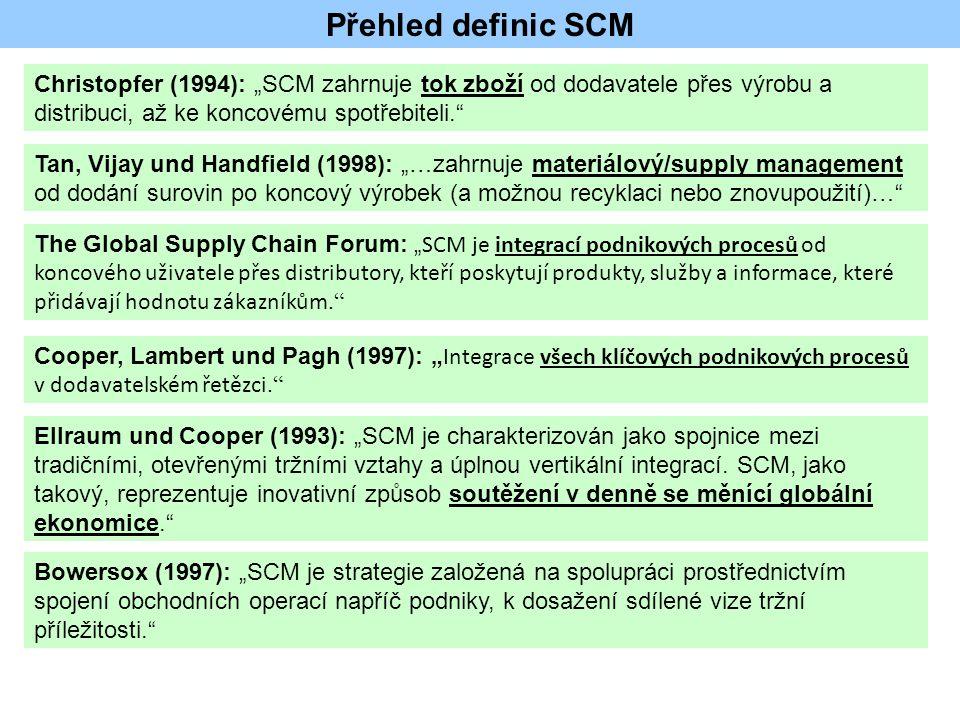 """Přehled definic SCM Christopfer (1994): """"SCM zahrnuje tok zboží od dodavatele přes výrobu a distribuci, až ke koncovému spotřebiteli."""