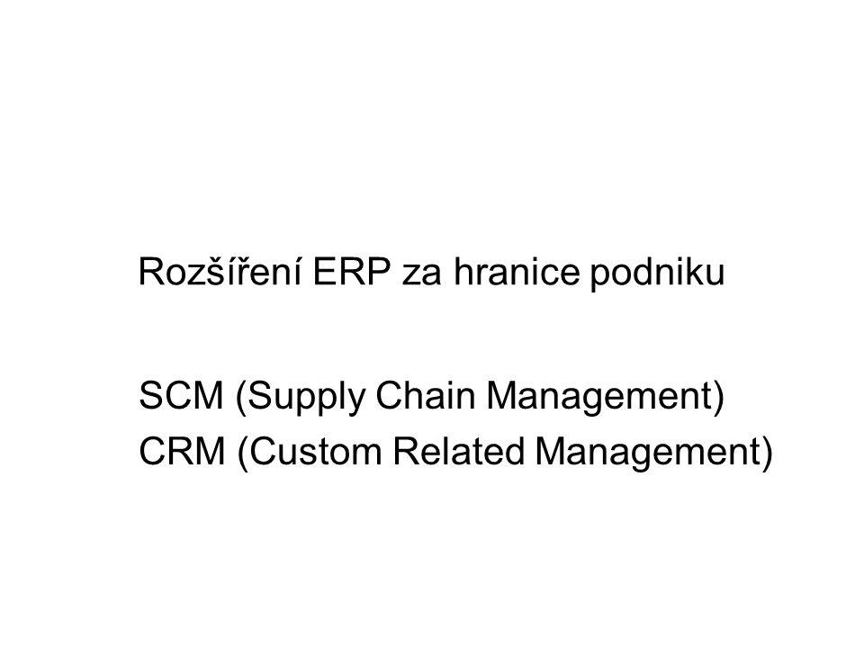 Rozšíření ERP za hranice podniku