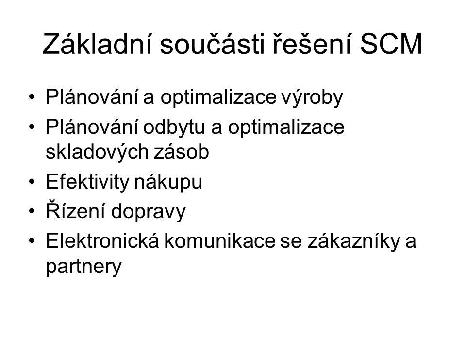 Základní součásti řešení SCM