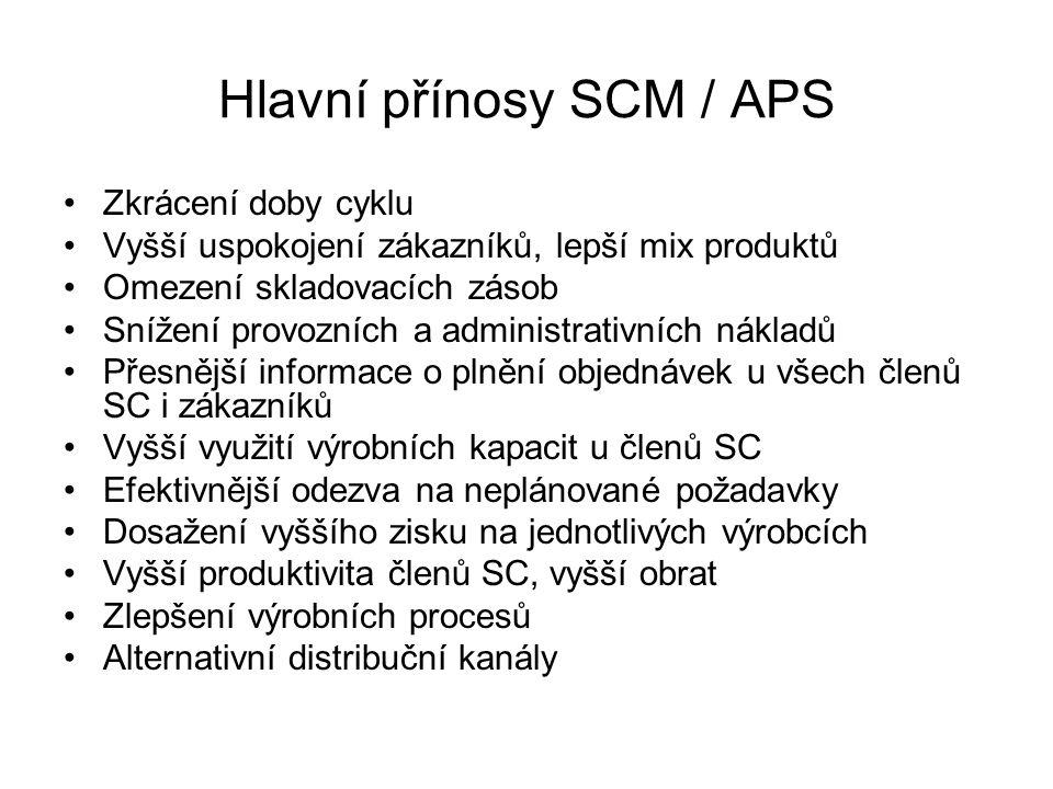 Hlavní přínosy SCM / APS