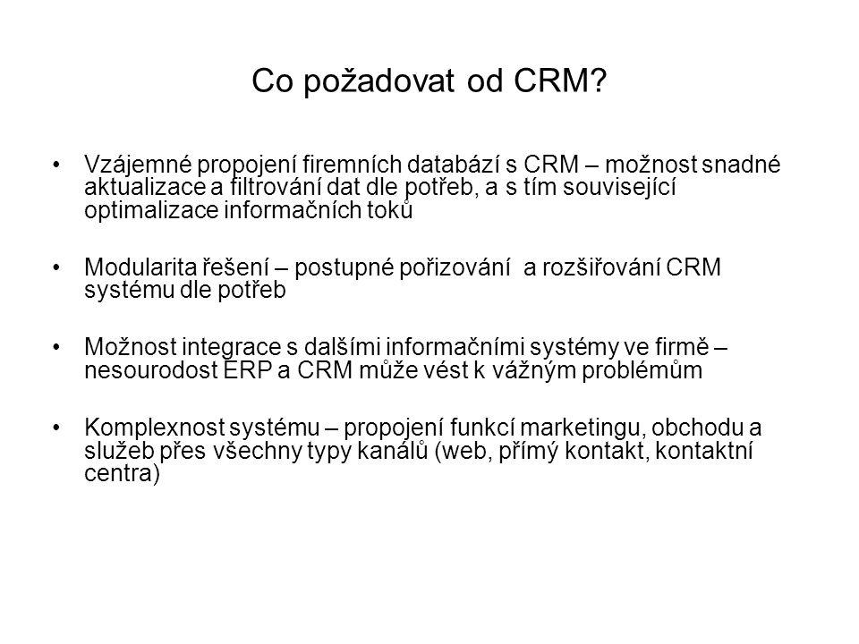 Co požadovat od CRM