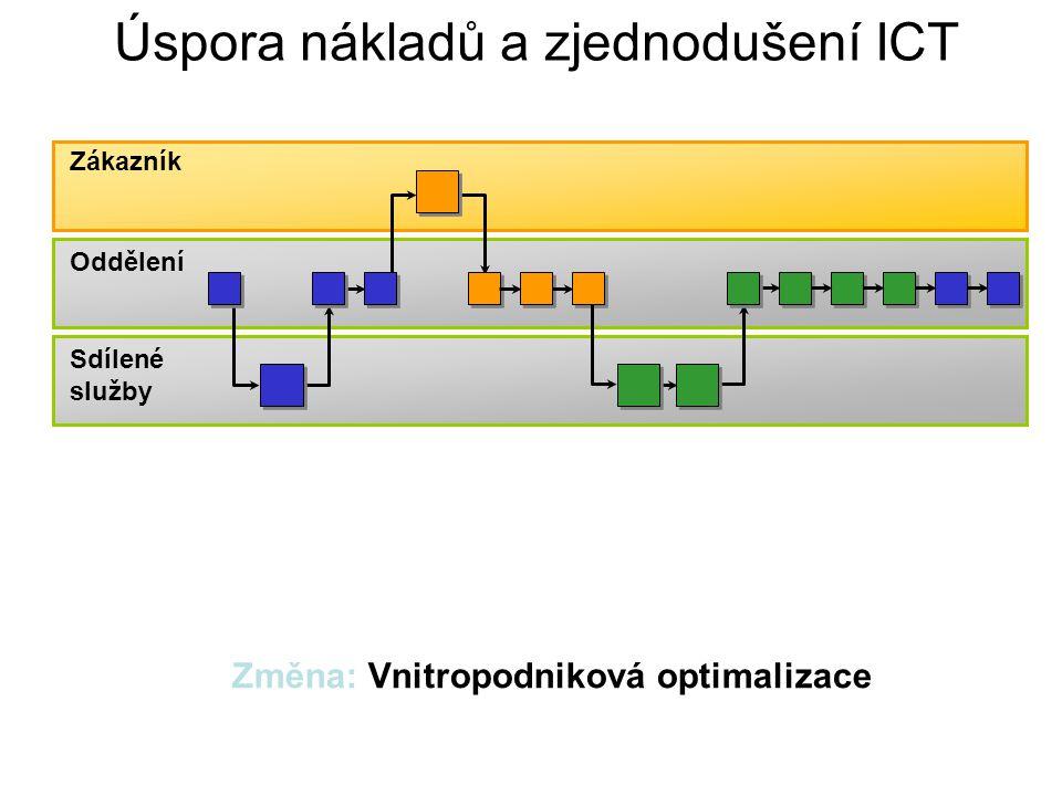 Úspora nákladů a zjednodušení ICT