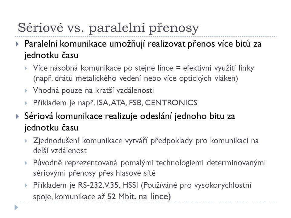Sériové vs. paralelní přenosy