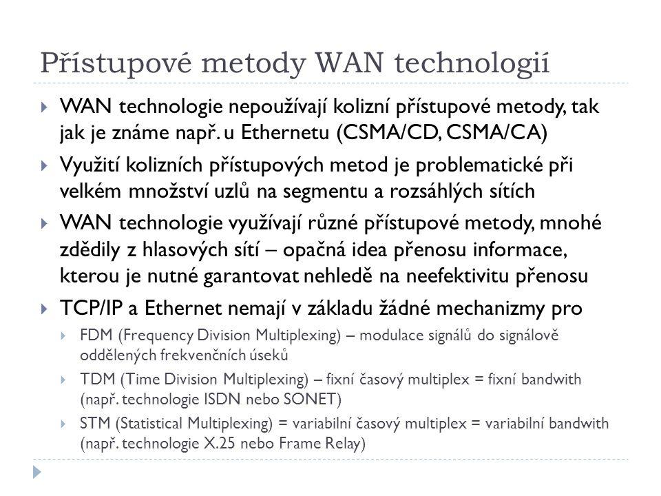 Přístupové metody WAN technologií