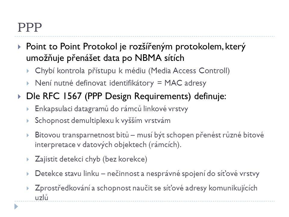PPP Point to Point Protokol je rozšířeným protokolem, který umožňuje přenášet data po NBMA sítích.
