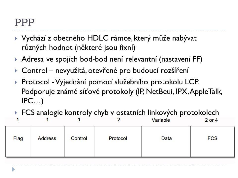 PPP Vychází z obecného HDLC rámce, který může nabývat různých hodnot (některé jsou fixní) Adresa ve spojích bod-bod není relevantní (nastavení FF)