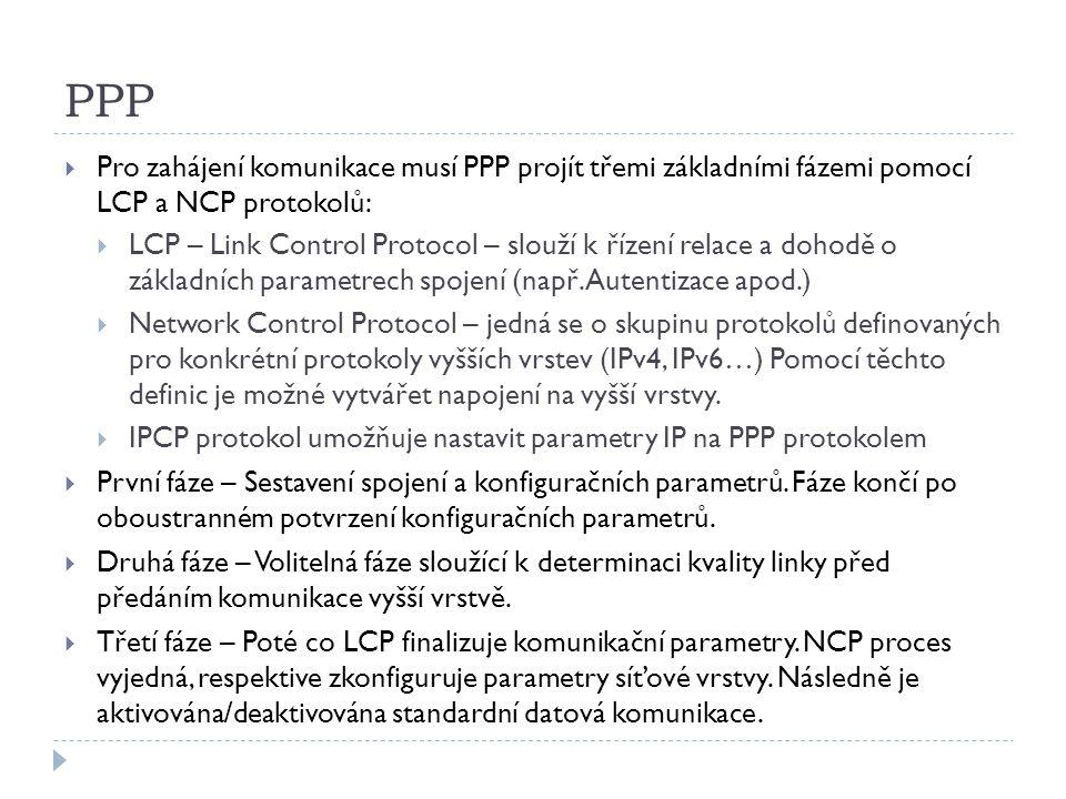 PPP Pro zahájení komunikace musí PPP projít třemi základními fázemi pomocí LCP a NCP protokolů: