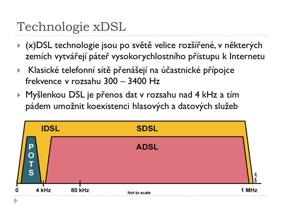 Technologie xDSL (x)DSL technologie jsou po světě velice rozšířené, v některých zemích vytvářejí páteř vysokorychlostního přístupu k Internetu.