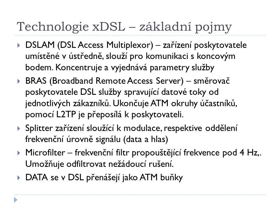 Technologie xDSL – základní pojmy