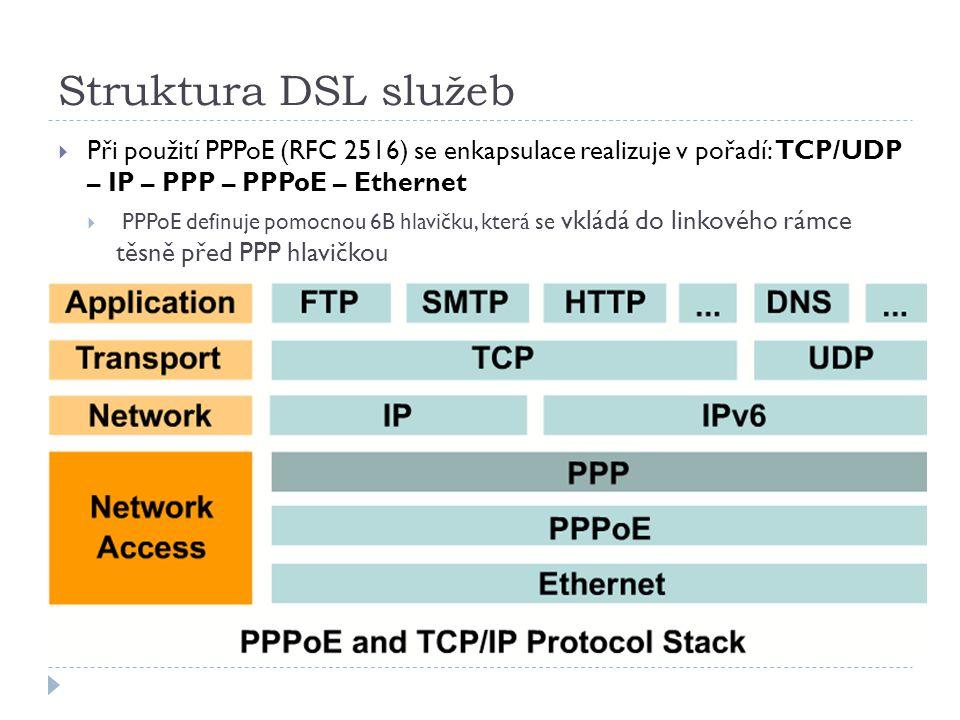 Struktura DSL služeb Při použití PPPoE (RFC 2516) se enkapsulace realizuje v pořadí: TCP/UDP – IP – PPP – PPPoE – Ethernet.