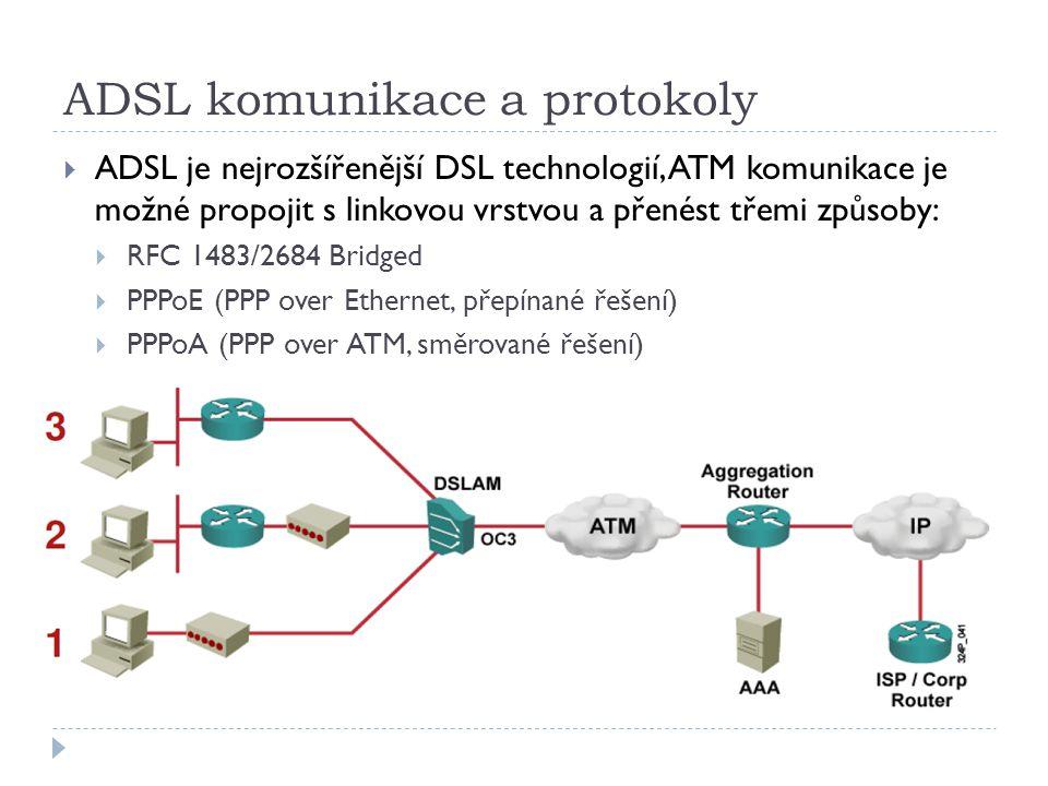 ADSL komunikace a protokoly
