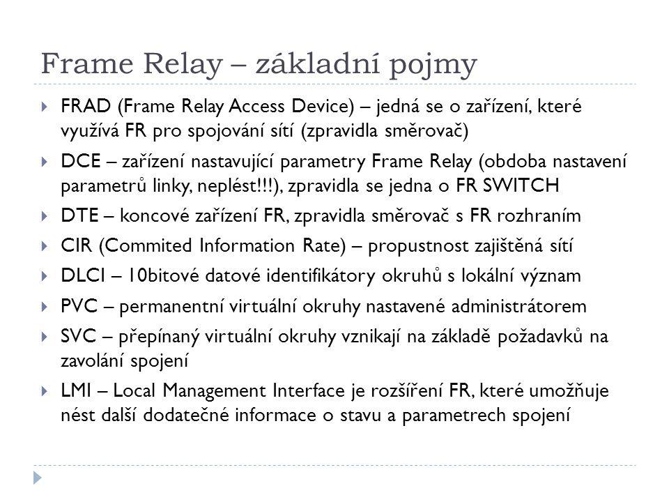 Frame Relay – základní pojmy