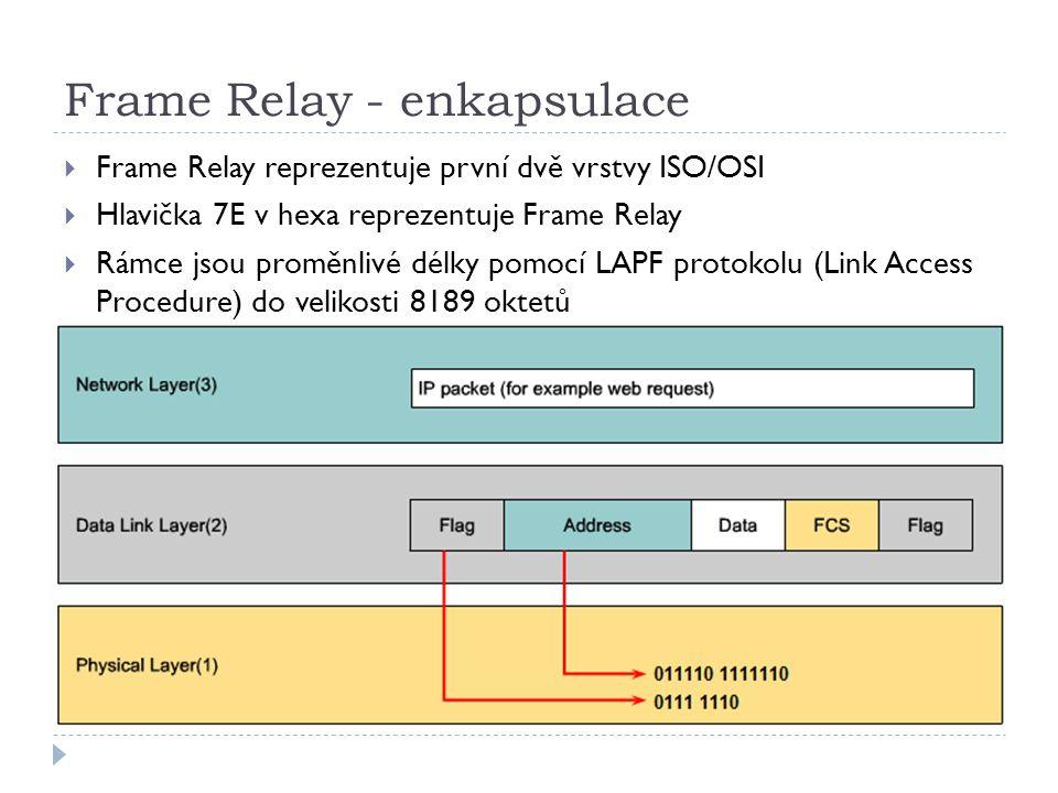Frame Relay - enkapsulace