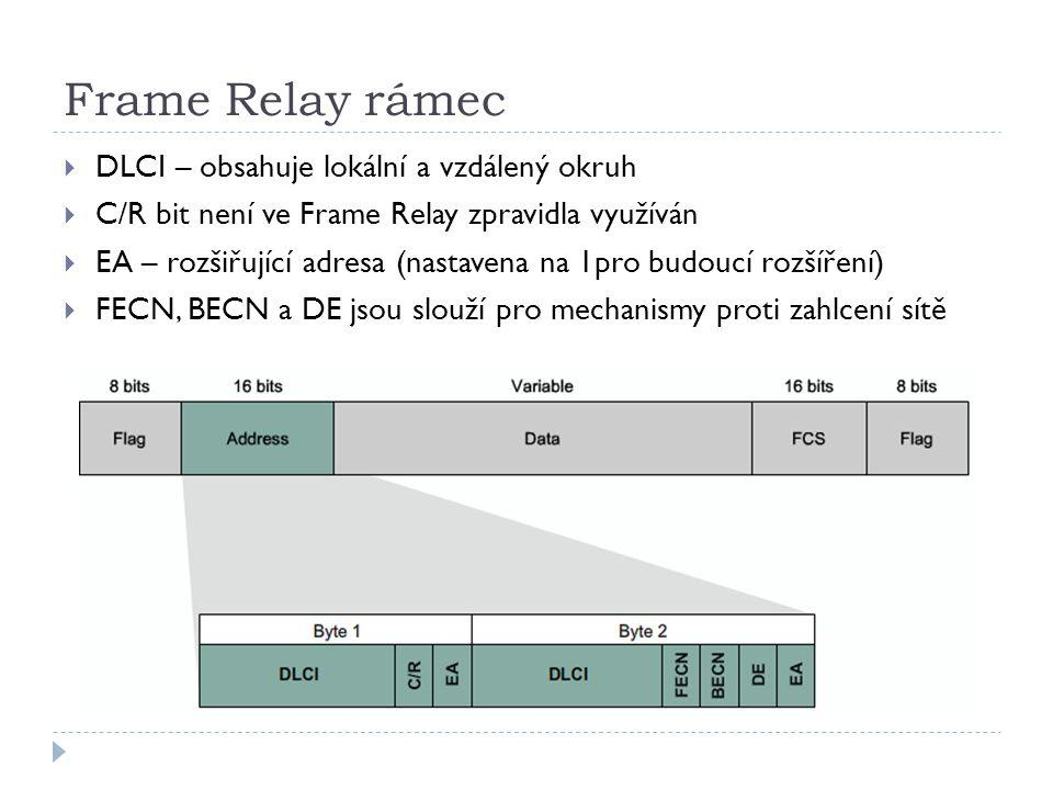 Frame Relay rámec DLCI – obsahuje lokální a vzdálený okruh
