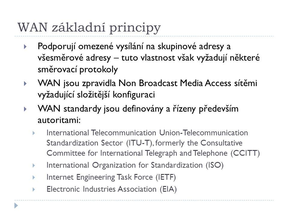 WAN základní principy Podporují omezené vysílání na skupinové adresy a všesměrové adresy – tuto vlastnost však vyžadují některé směrovací protokoly.