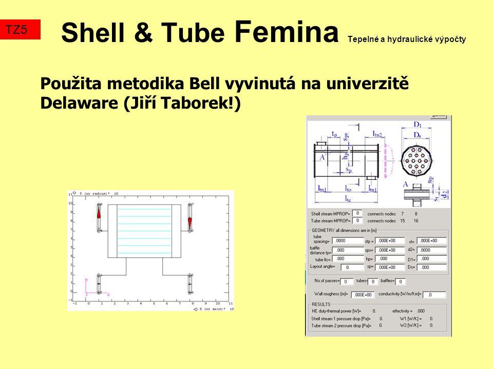 Shell & Tube Femina Tepelné a hydraulické výpočty