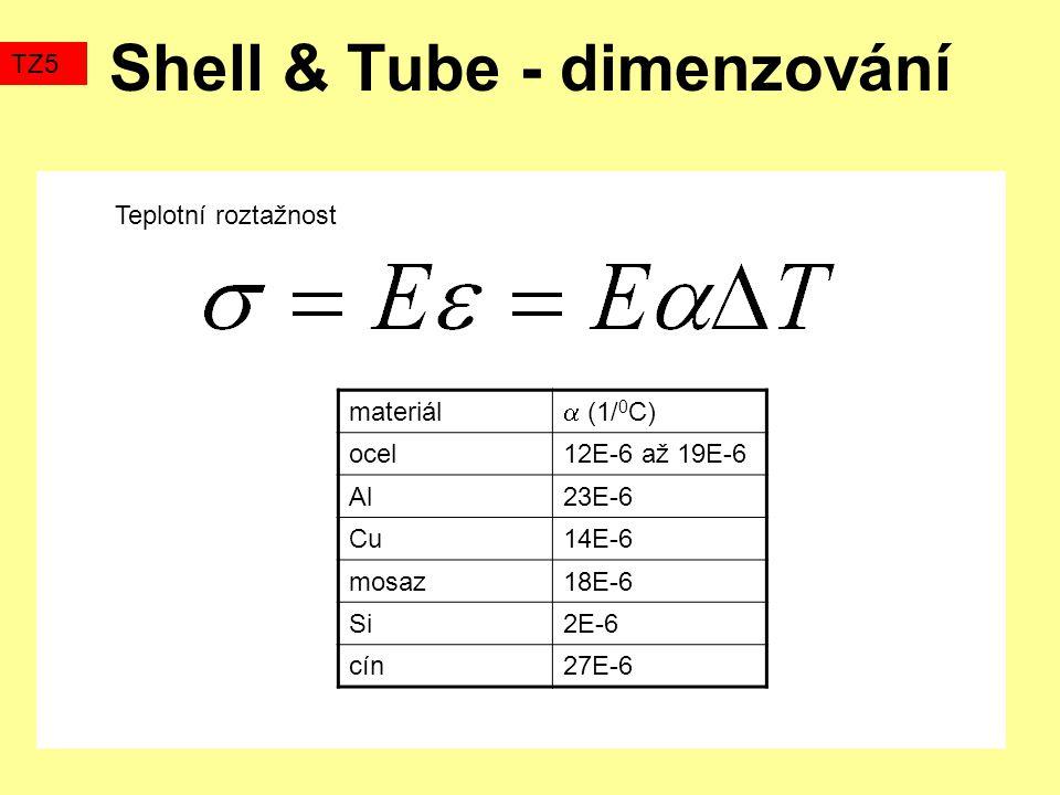 Shell & Tube - dimenzování