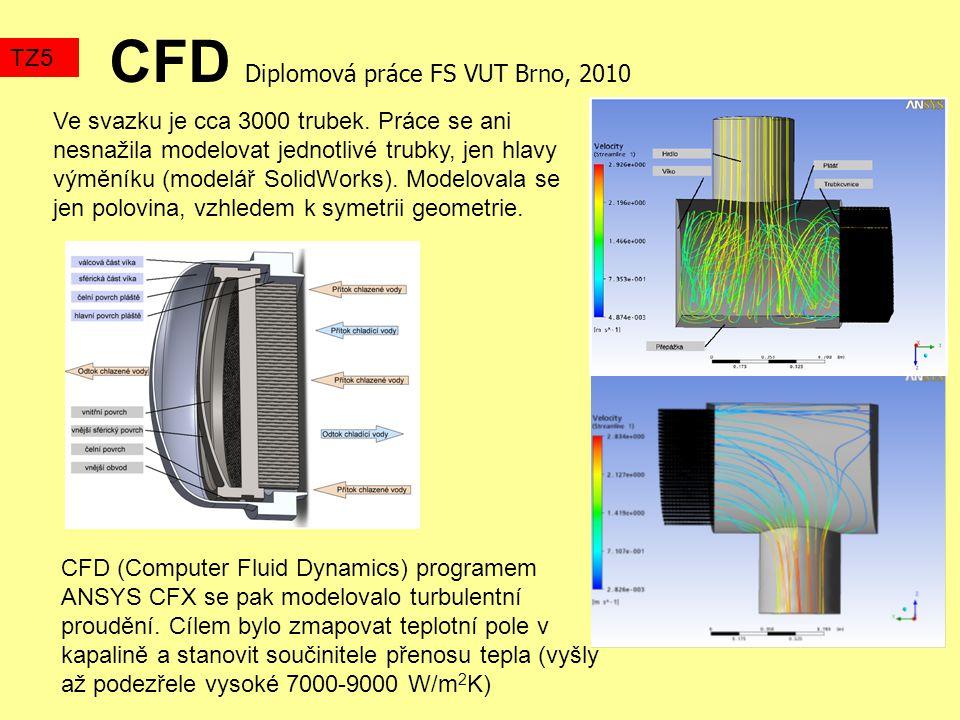 CFD Diplomová práce FS VUT Brno, 2010