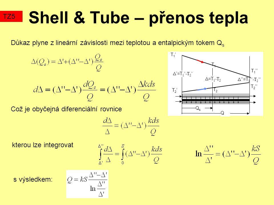 Shell & Tube – přenos tepla