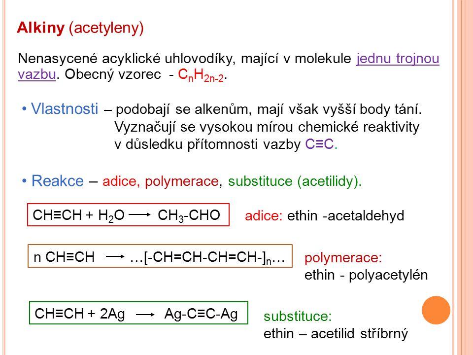 Reakce – adice, polymerace, substituce (acetilidy).