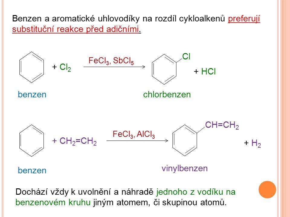 Benzen a aromatické uhlovodíky na rozdíl cykloalkenů preferují substituční reakce před adičními.