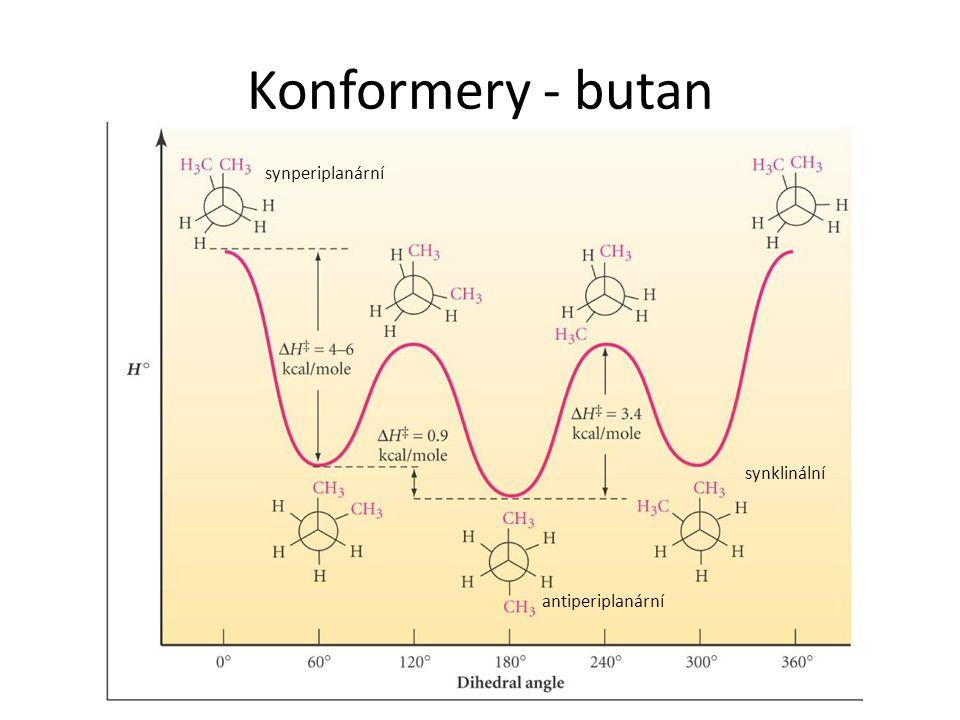Konformery - butan synperiplanární synklinální antiperiplanární