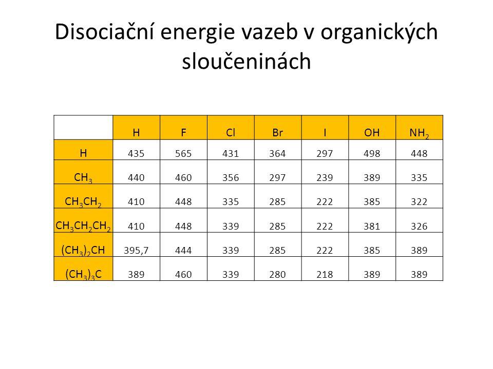 Disociační energie vazeb v organických sloučeninách