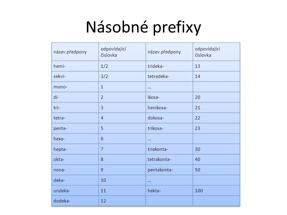 Násobné prefixy název předpony odpovídající číslovka hemi- 1/2