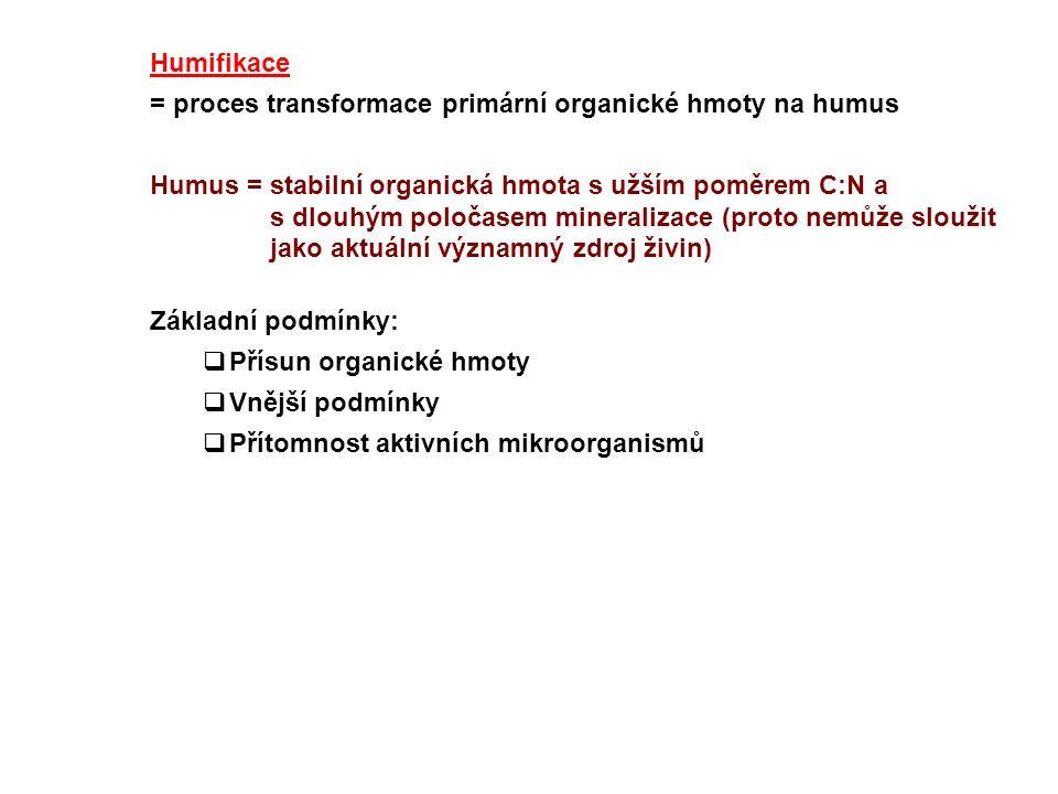 Humifikace = proces transformace primární organické hmoty na humus.
