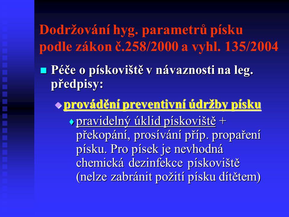 Dodržování hyg. parametrů písku podle zákon č. 258/2000 a vyhl