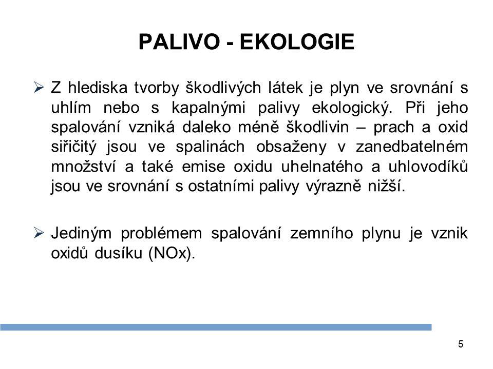 Zdroje PALIVO - EKOLOGIE.