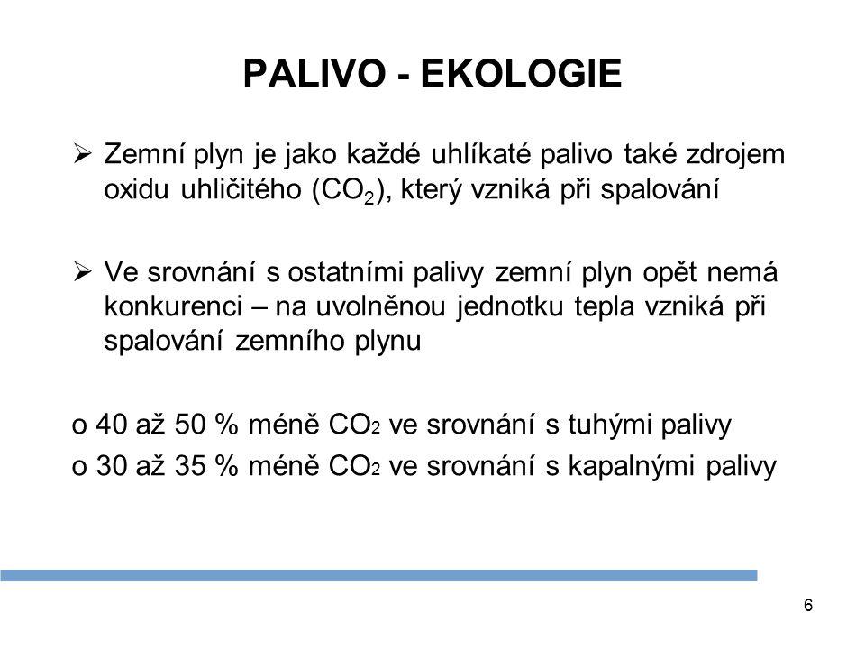Zdroje PALIVO - EKOLOGIE. Zemní plyn je jako každé uhlíkaté palivo také zdrojem oxidu uhličitého (CO2), který vzniká při spalování.