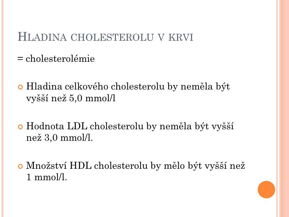 Hladina cholesterolu v krvi