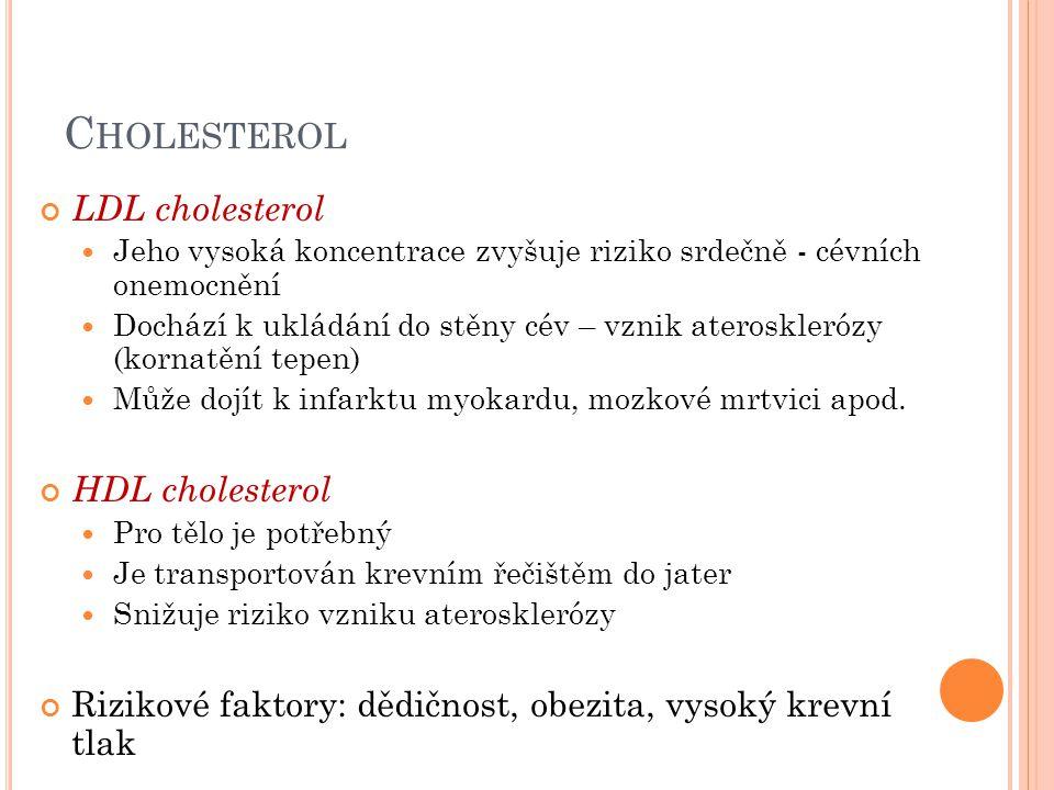 Cholesterol LDL cholesterol HDL cholesterol