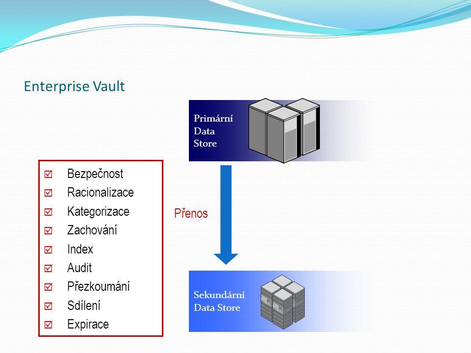 Enterprise Vault Bezpečnost Racionalizace Kategorizace Zachování Index