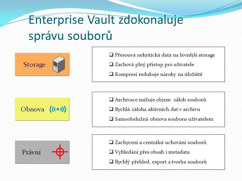 Enterprise Vault zdokonaluje správu souborů