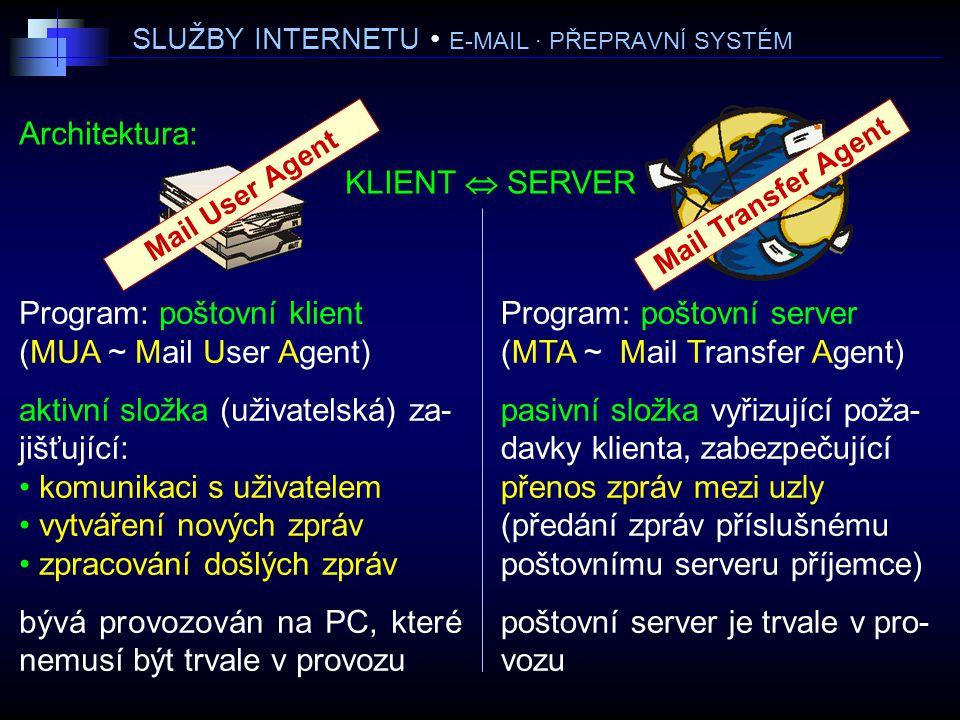 SLUŽBY INTERNETU • E-MAIL · PŘEPRAVNÍ SYSTÉM