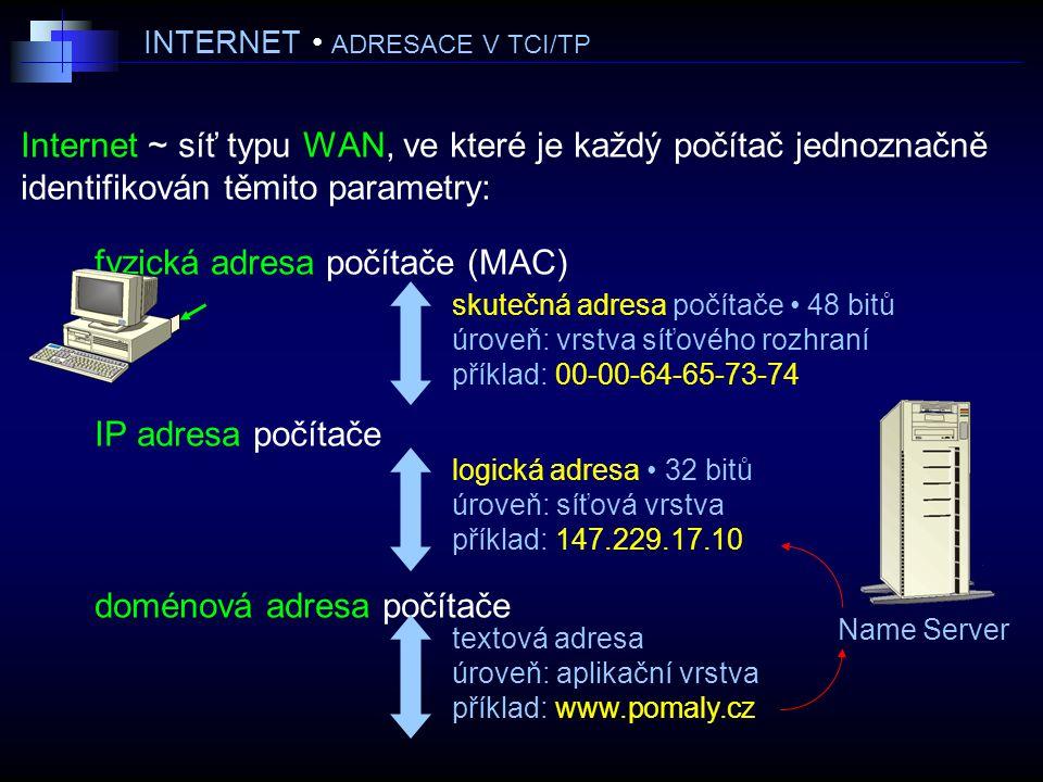 INTERNET • ADRESACE V TCI/TP